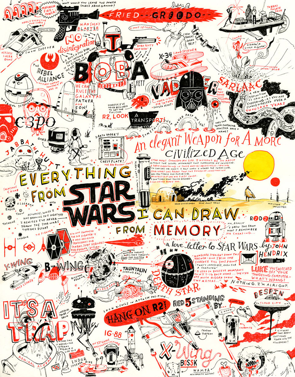 Everything from Star Wars Drawn from Memory