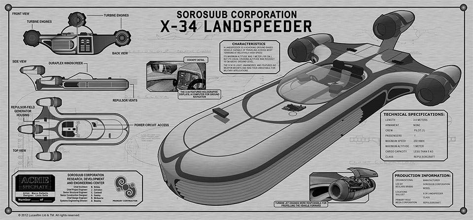 Star Wars X-34 Landspeeder Limited Edition Spec Plate