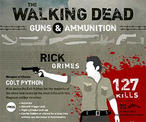 The Weapons Seen in The Walking Dead