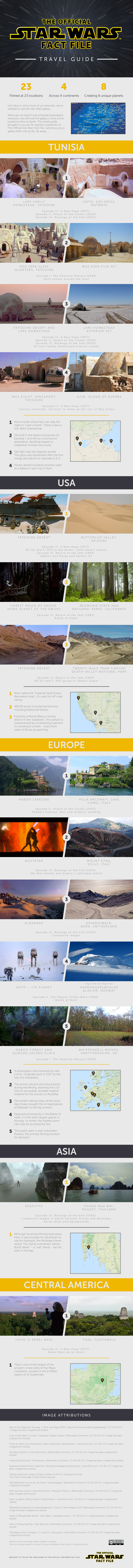 Star Wars: A Travel Guide to the Universe