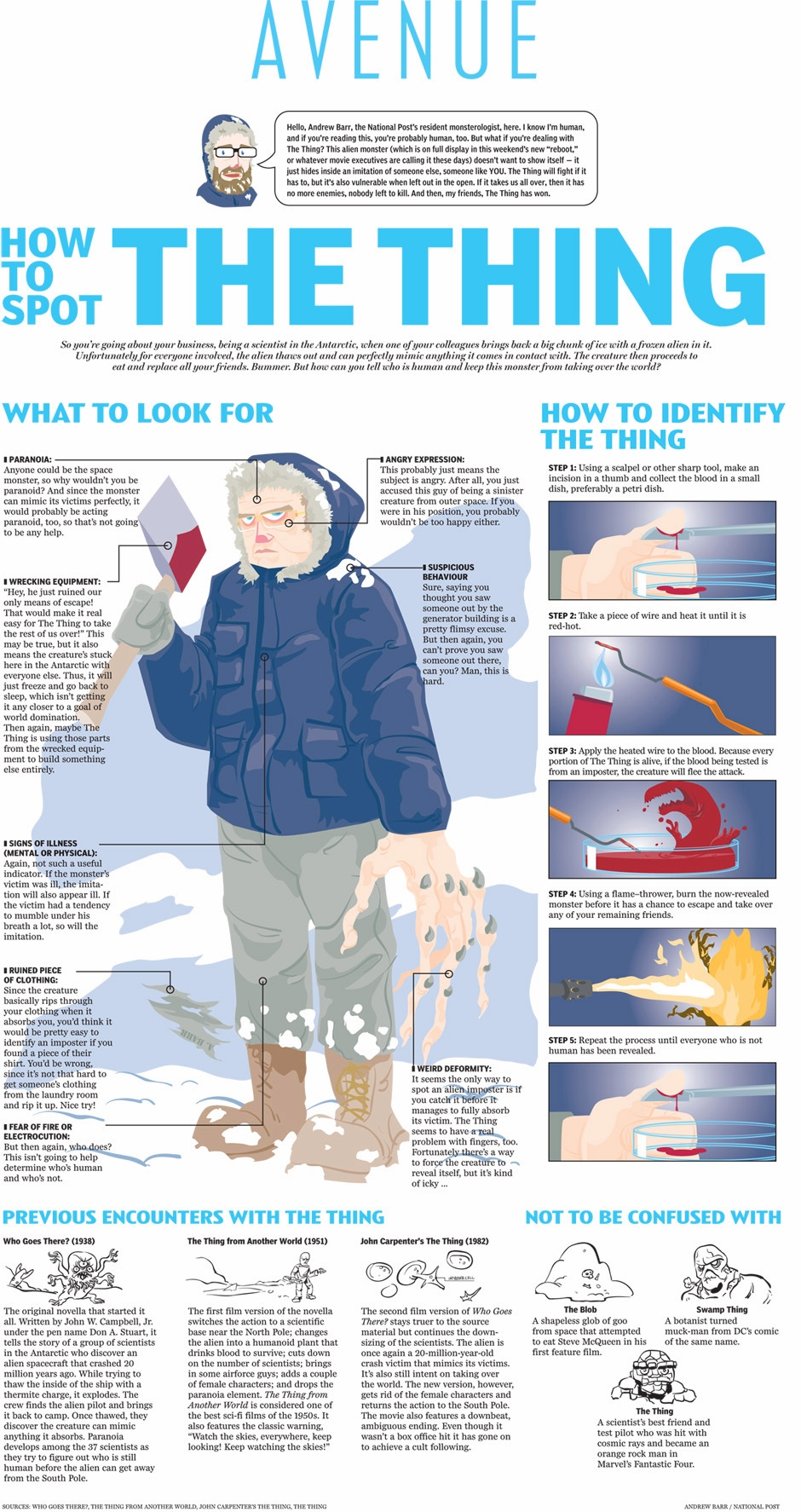 Infographic: How to spot The Thing