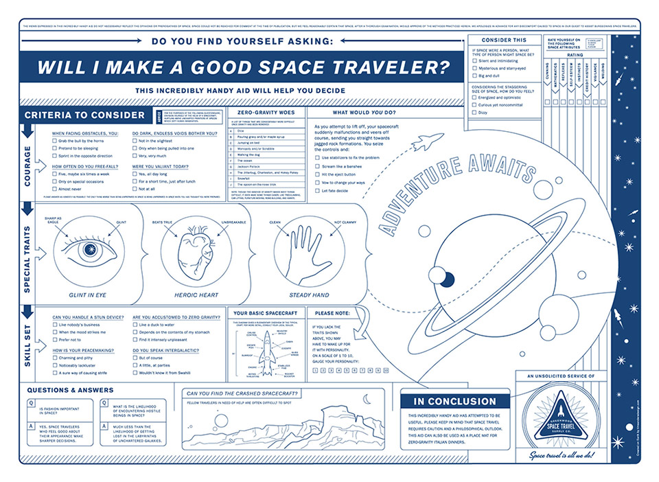 Will I Make a Good Space Traveller? An Infographic Guide