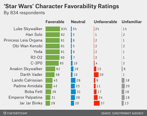 538_star_wars_poll_1