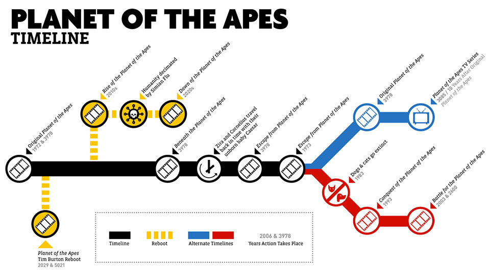 the timeline of the planets - photo #1
