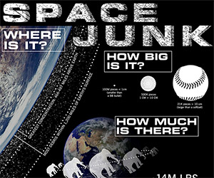Space Junk: Where Is It All and What Is It?