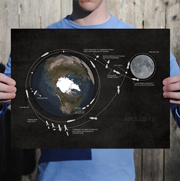 space_travel_prints_3