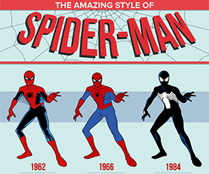 The Amazing Styles of Spider-Man