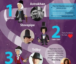Doctor Who: A Man of Many Hats