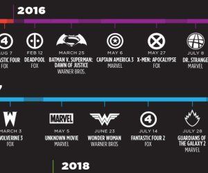 Upcoming Superhero Movies Infographic