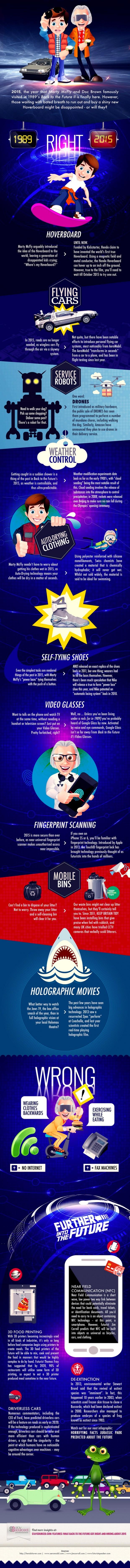bttf_infographic_2