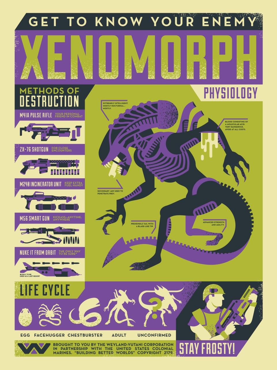 How To Kill a Xenomorph