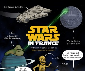 Star Wars in French