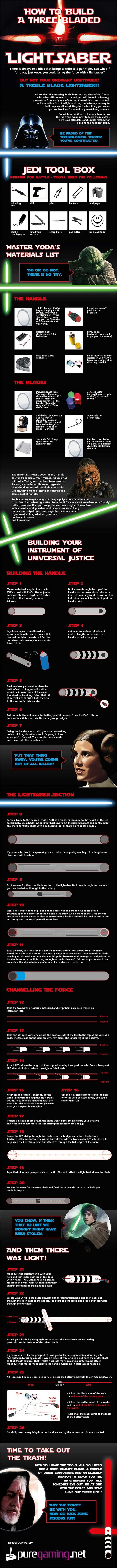 three_blade_lightsaber_infographic_2