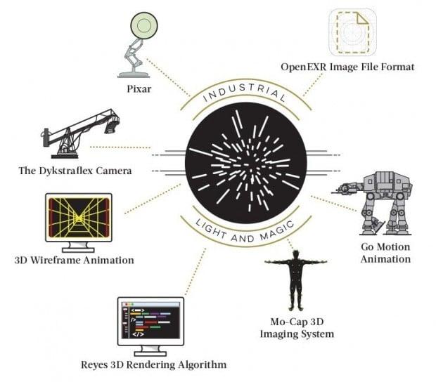 star_wars_infographic_7