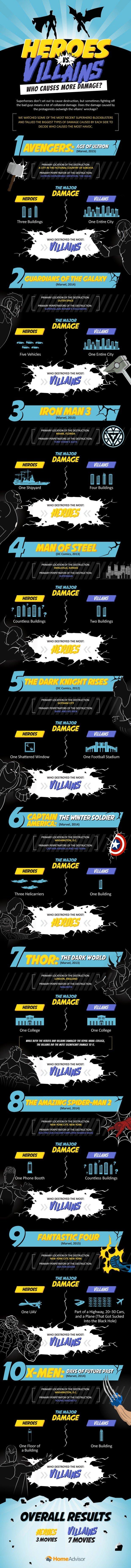 heroes_vs_villains_info_2