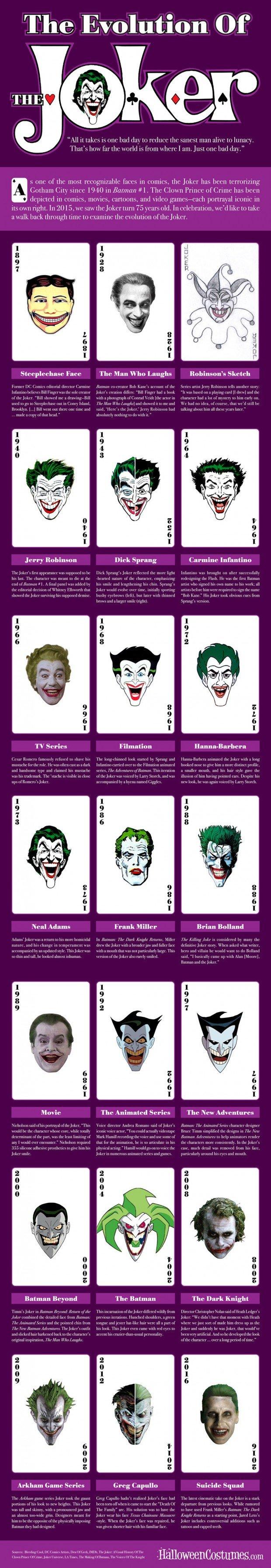 joker_infographic_2