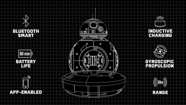 star_wars_bb-8_droid_remote_controlled_toy_by_sphero_5