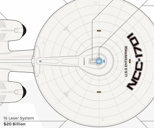 Infographic: What Would the Starship Enterprise Cost?