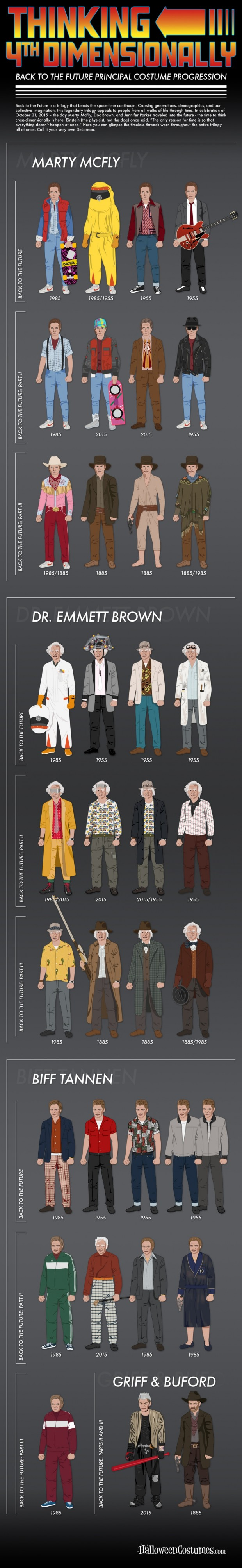 back_to_the_future_costumes_list_2