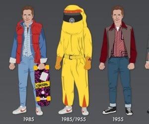 Back to the Future Costume Progression