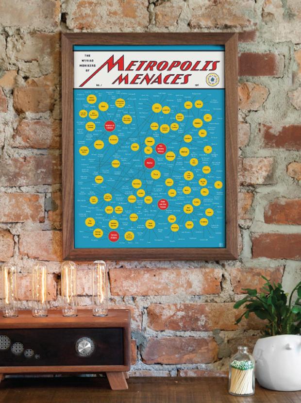 myriad_monikers_of_metropolis_menaces_by_pop_chart_lab_5