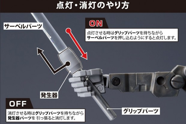 modeling_support_goods_LED_swords_by_kotobukiya_3