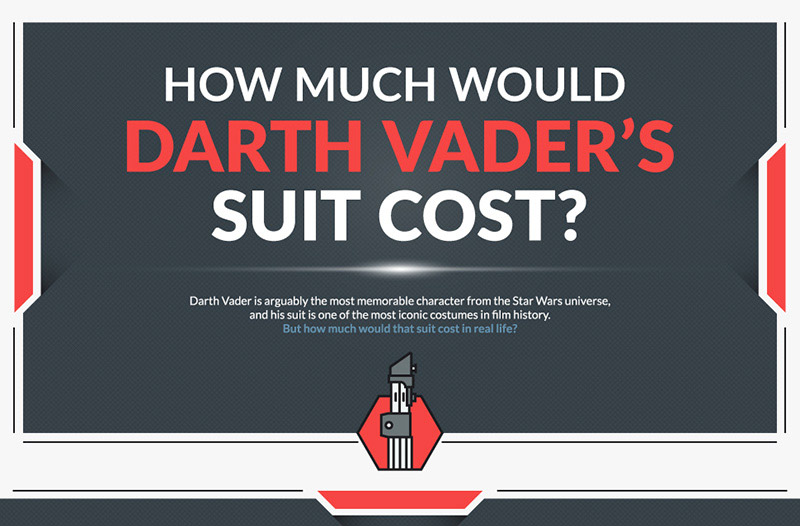 How Expensive Is Darth Vader's Suit?